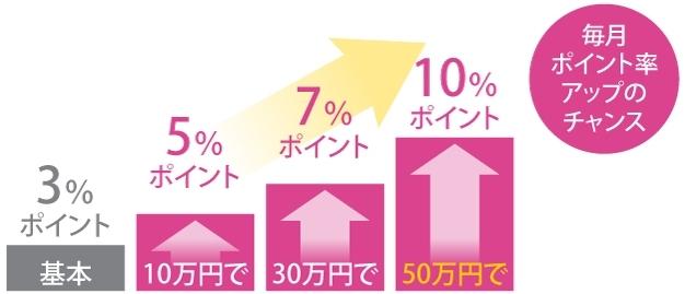 博多阪急エメラルドカードとLINE@で博多がもっと楽しくなる!の画像